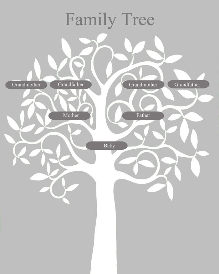 family tree printable